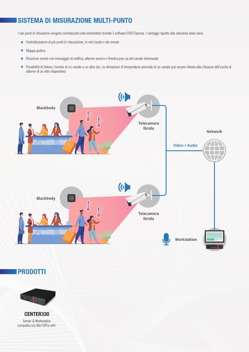 Sistema di misurazione istantanea della temperatura corporea_20200416V4-2_page-0001